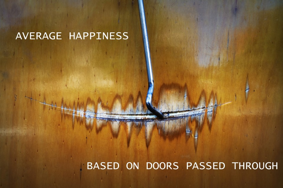 Average Happiness